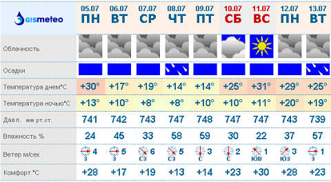 порвать погода в кривянке на месяц Клим-дизель